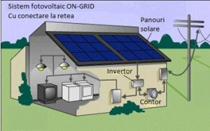 Photovoltaic Solar Systems with grid connection – ON-Grid